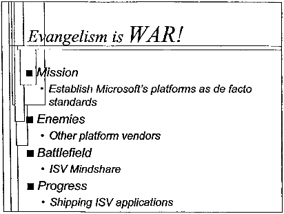 Evangelism is WAR!