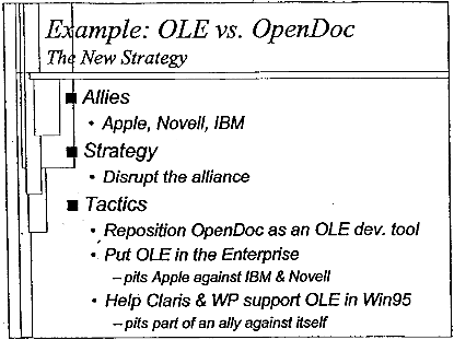 OLE vs OpenDoc