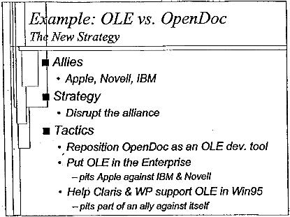 OLE vs OpenDoc